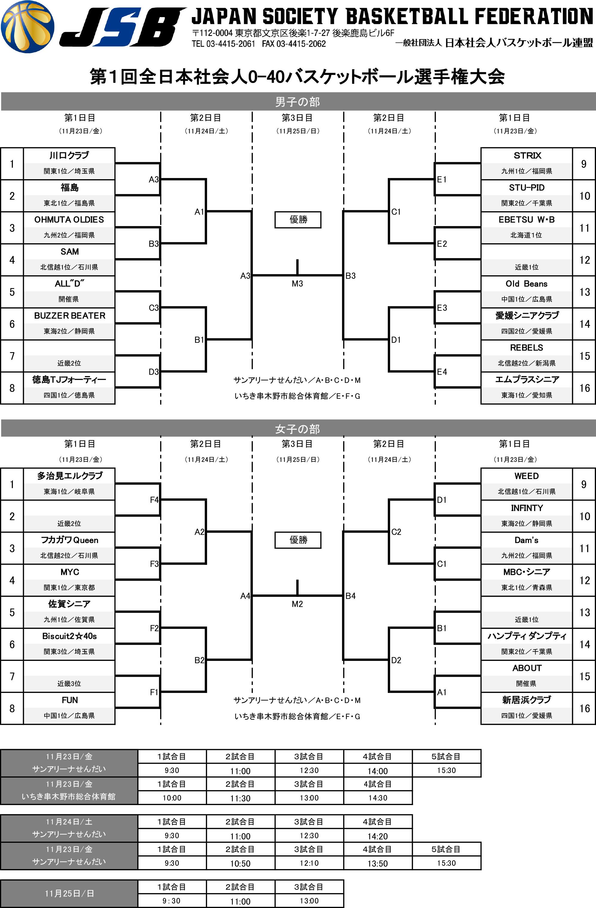 第1回 全日本社会人OAバスケット...